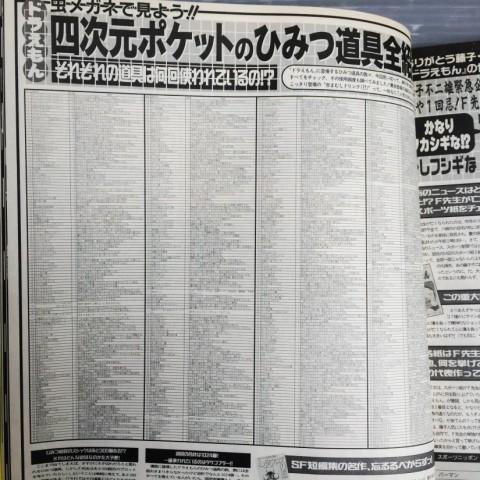 COMIC GON! 四次元ポケットのひみつ道具全紹介!