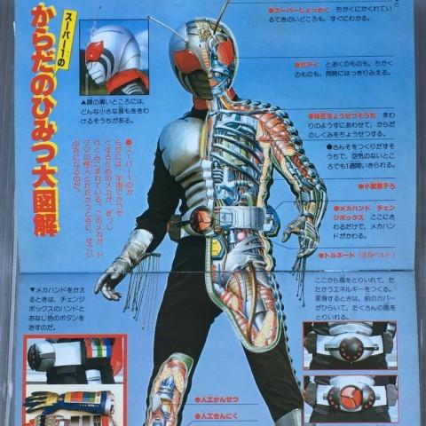 図解 仮面ライダースーパー1
