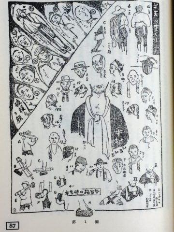 今和次郎・吉田謙吉編著『考現学 モデルノロジオ』より「手拭の巻き方、冠り方、引つかけ方」