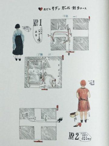 今和次郎・吉田謙吉編著『考現学 モデルノロジオ』より「丸ビル モガ 散歩コース」