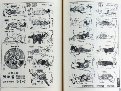 今和次郎・吉田謙吉編著『考現学 モデルノロジオ』より「露台利用者の休息状態」